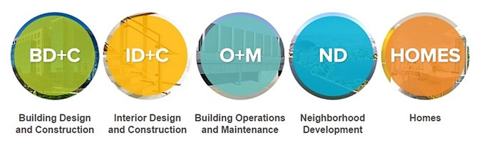 LEED Project Types